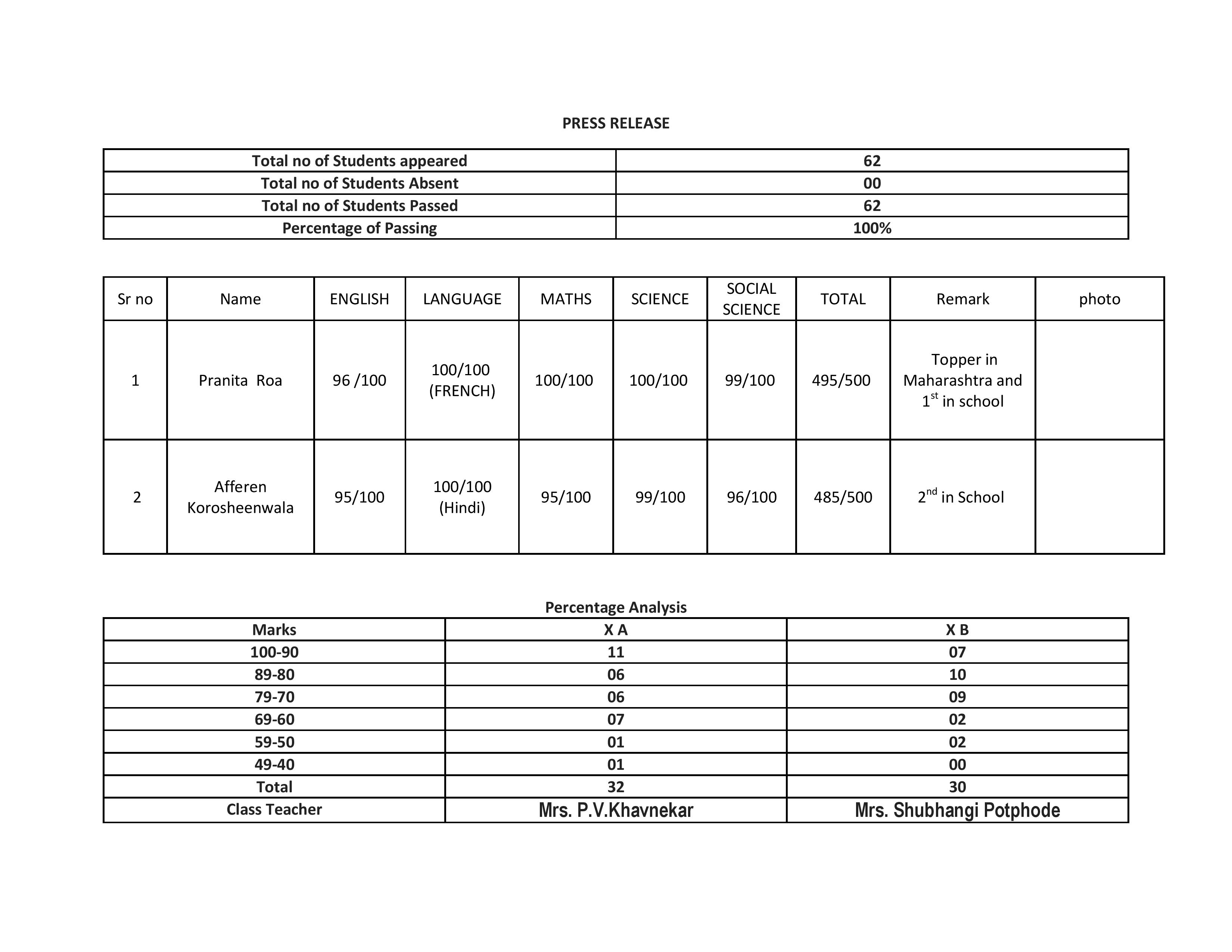 marks-brtol-19-20-page-001