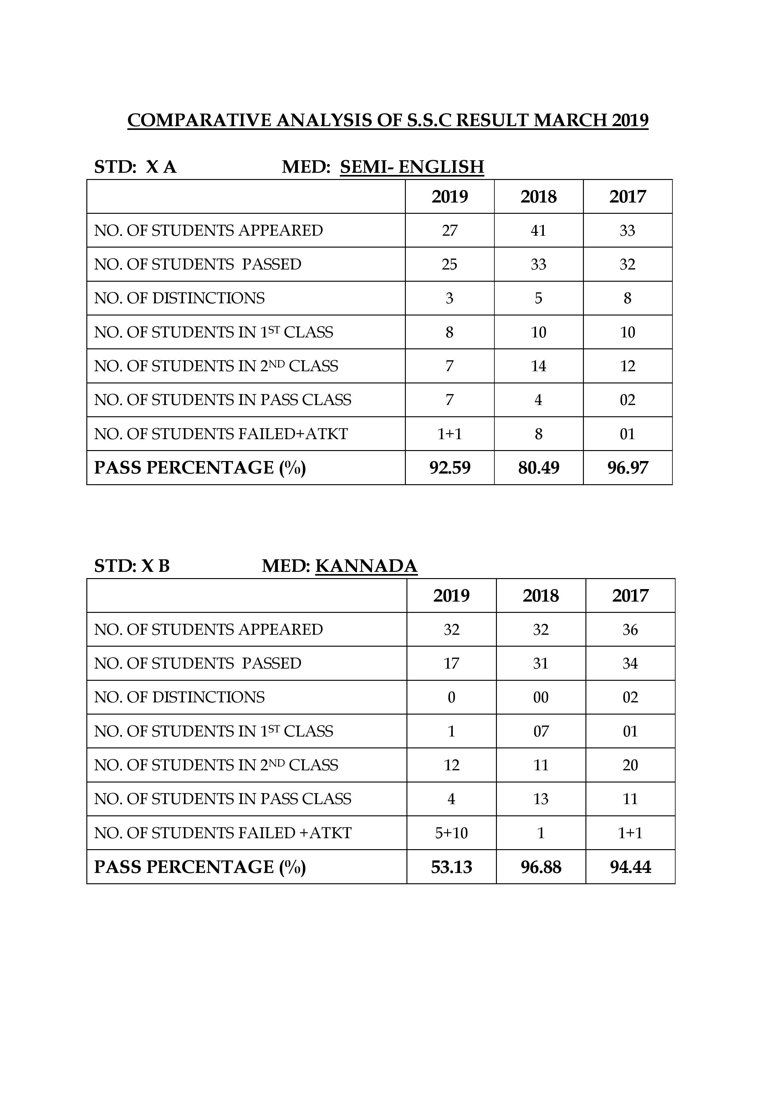 ssc-analysis2-2019-KHSJC-page-002